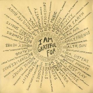 5A1A89681Ee066B51A4Fedceb8C2A3C2 Gratitude Journals Gratitude Ideas